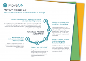 MoveON Release 3.0 Infographics_New Advanced Process